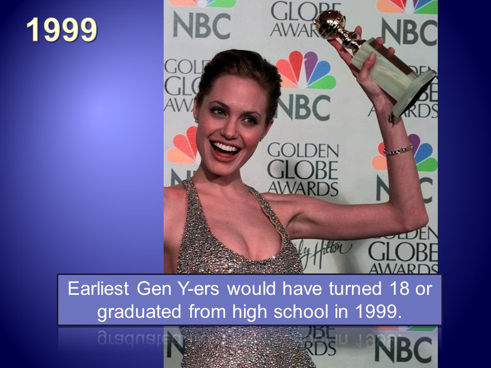 1999 Earliest Gen Y-ers would have turned 18 or graduated from high school in 1999.