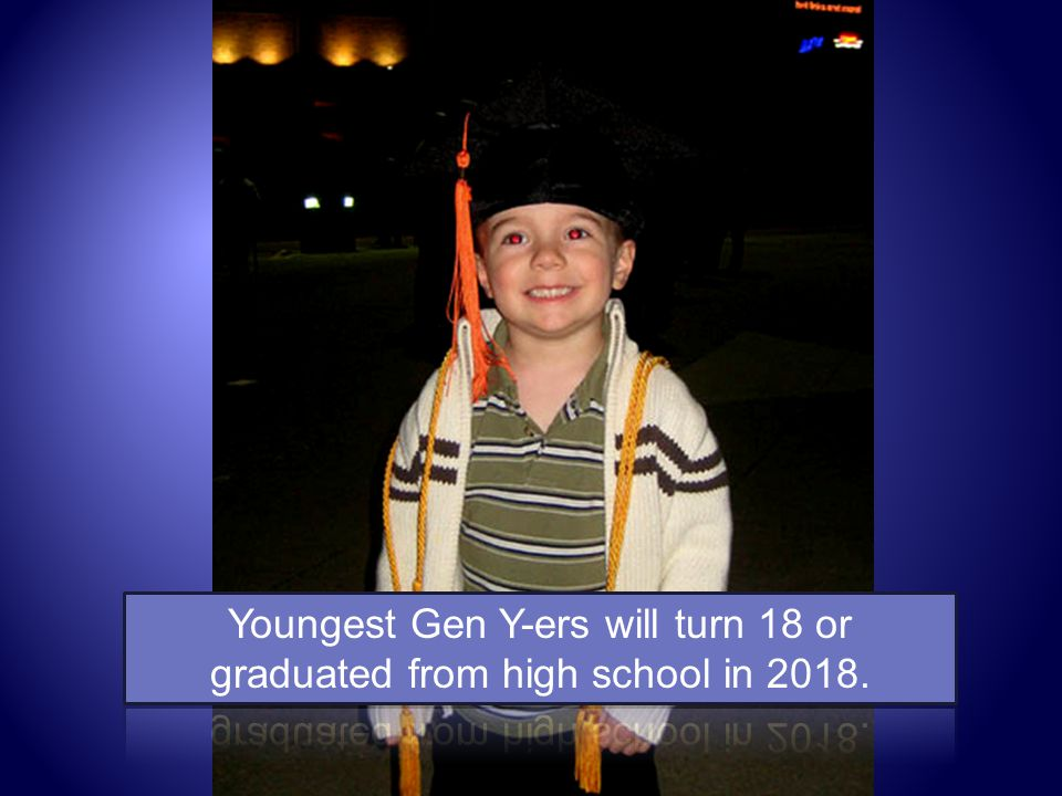 Youngest Gen Y-ers will turn 18 or graduated from high school in 2018.