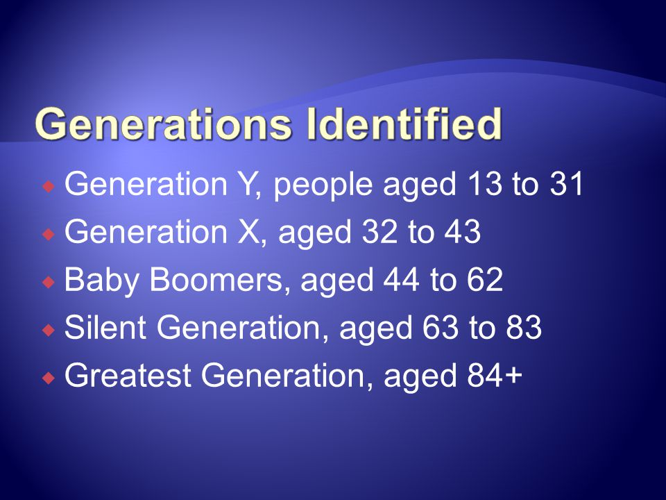 Generations Identified