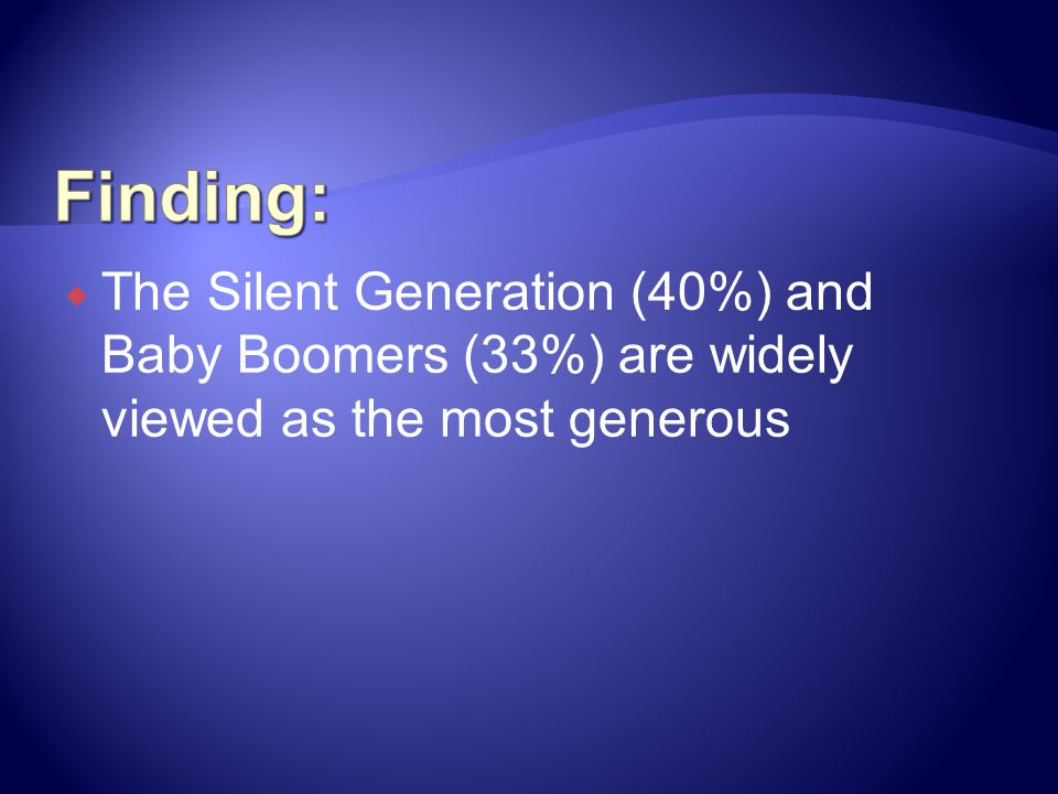 Finding: The Silent Generation (40%) and Baby Boomers (33%) are widely viewed as the most generous