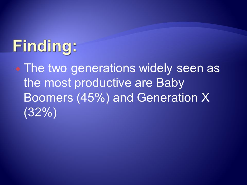 Finding: The two generations widely seen as the most productive are Baby Boomers (45%) and Generation X (32%)