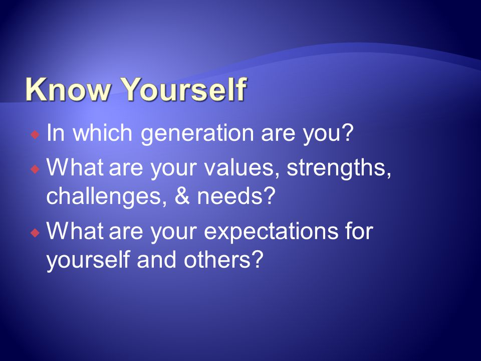 Know Yourself In which generation are you