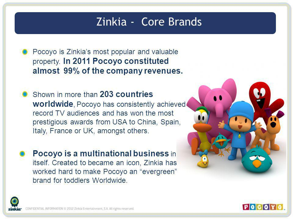 Zinkia - Core Brands Pocoyo: a Kid born to succeed