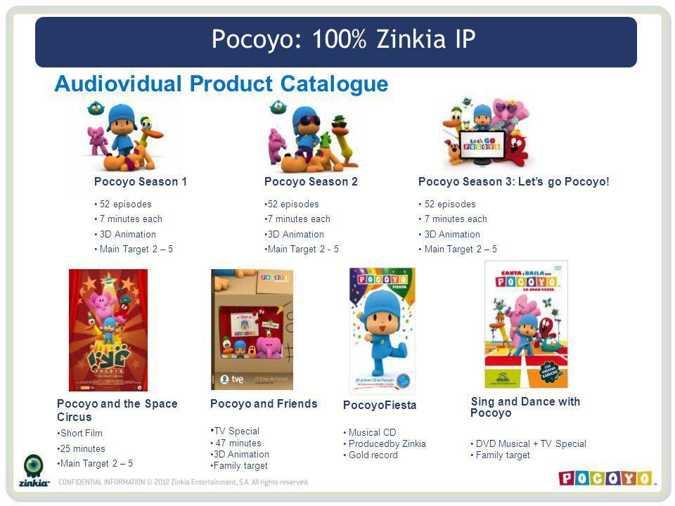 Pocoyo: 100% Zinkia IP Audiovidual Product Catalogue Pocoyo Season 1