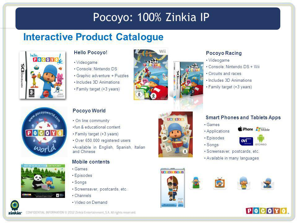 Pocoyo: 100% Zinkia IP Interactive Product Catalogue Hello Pocoyo!