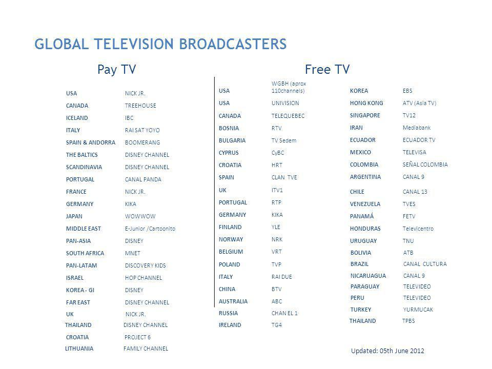 GLOBAL TELEVISION BROADCASTERS