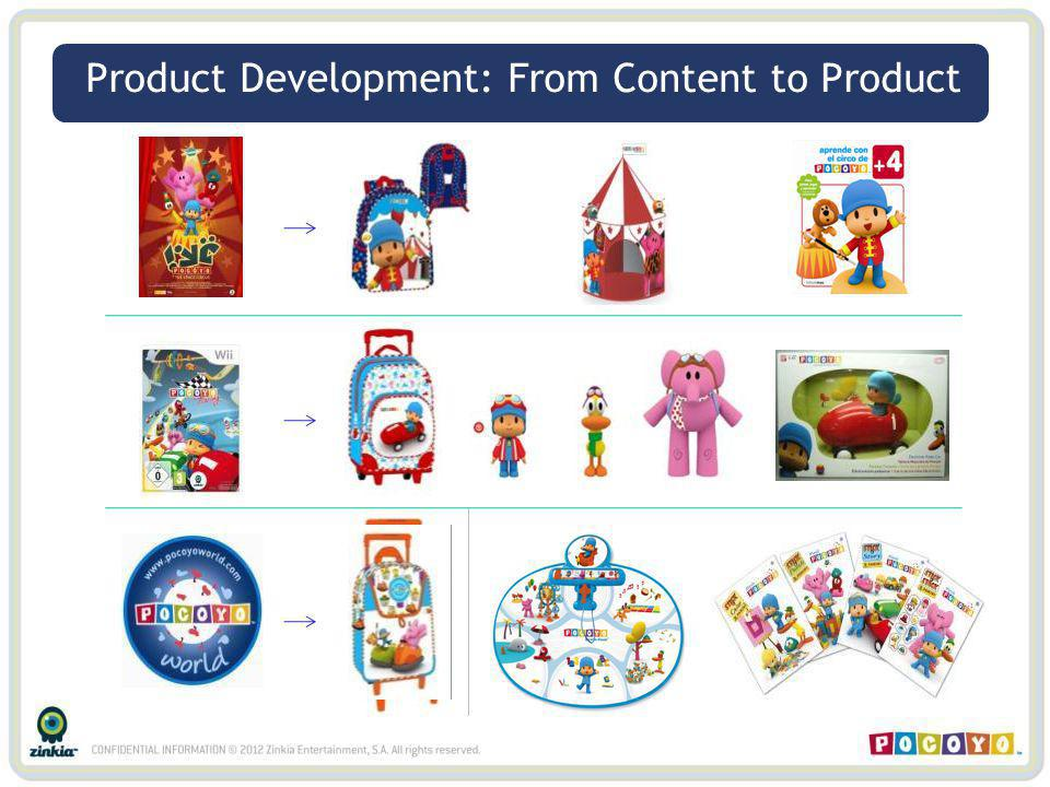 Product Development: From Content to Product