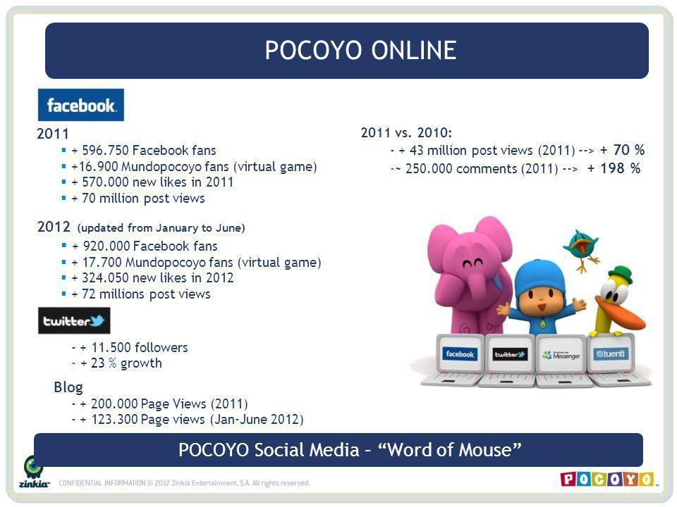 POCOYO Social Media – Word of Mouse