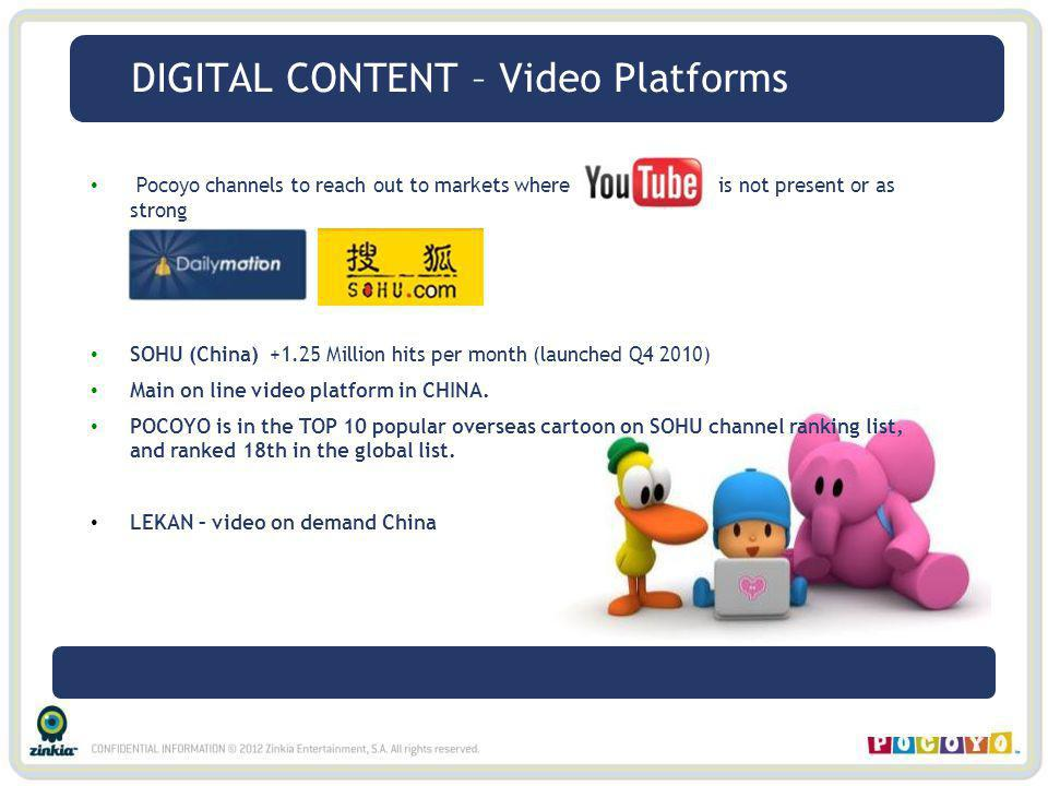 DIGITAL CONTENT – Video Platforms