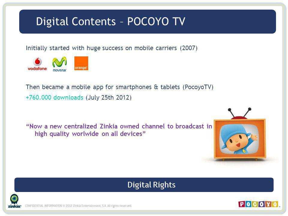 Digital Contents – POCOYO TV