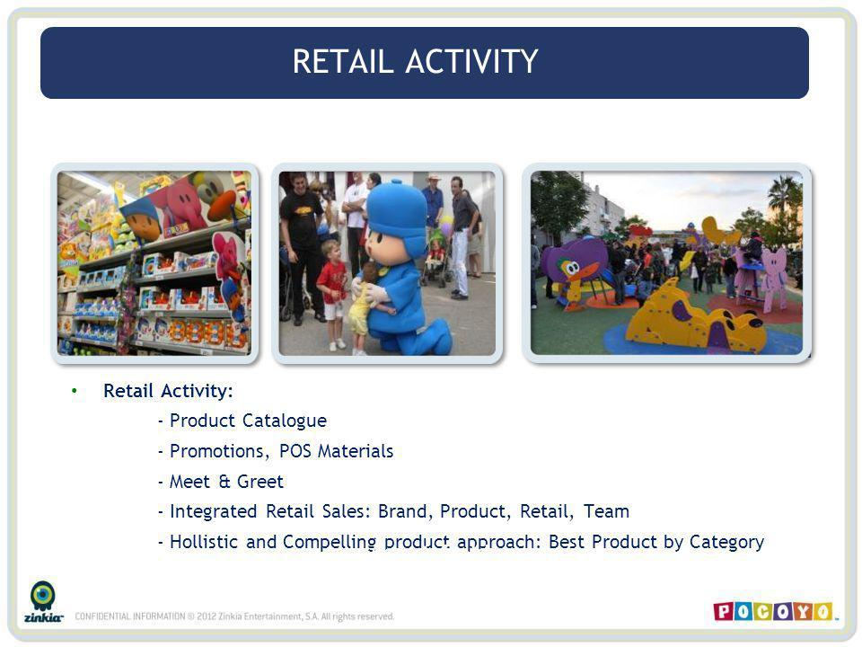 RETAIL ACTIVITY Agent Zinkia Retail Activity: - Product Catalogue