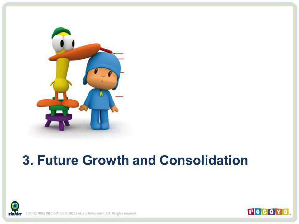 3. Future Growth and Consolidation
