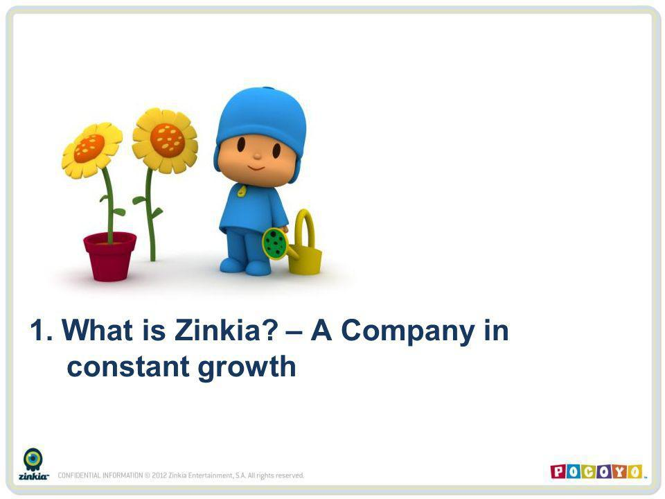 1. What is Zinkia – A Company in constant growth