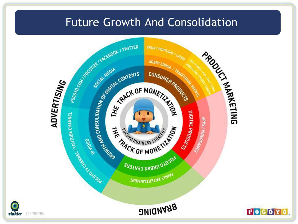Future Growth And Consolidation
