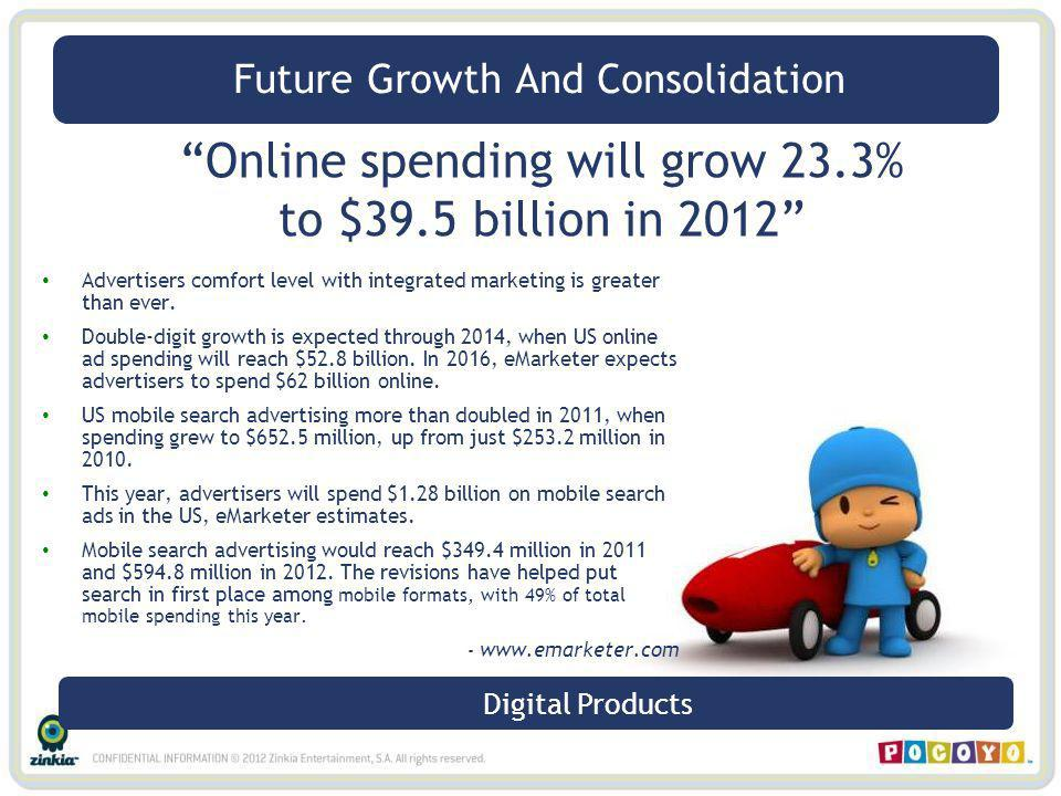Online spending will grow 23.3% to $39.5 billion in 2012