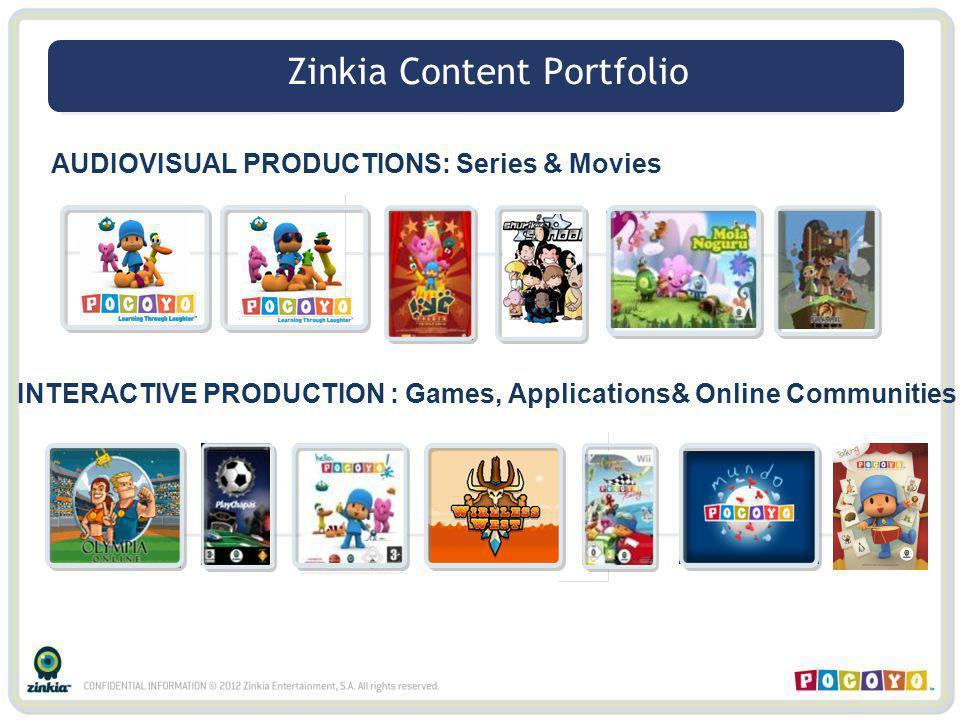 Zinkia Content Portfolio