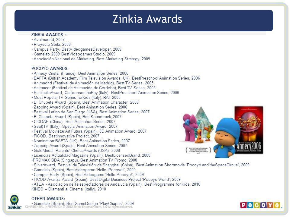 Zinkia Awards ZINKIA AWARDS : • Avalmadrid, 2007