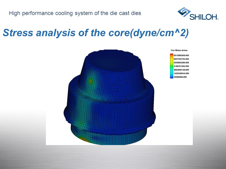 Stress analysis of the core(dyne/cm^2)