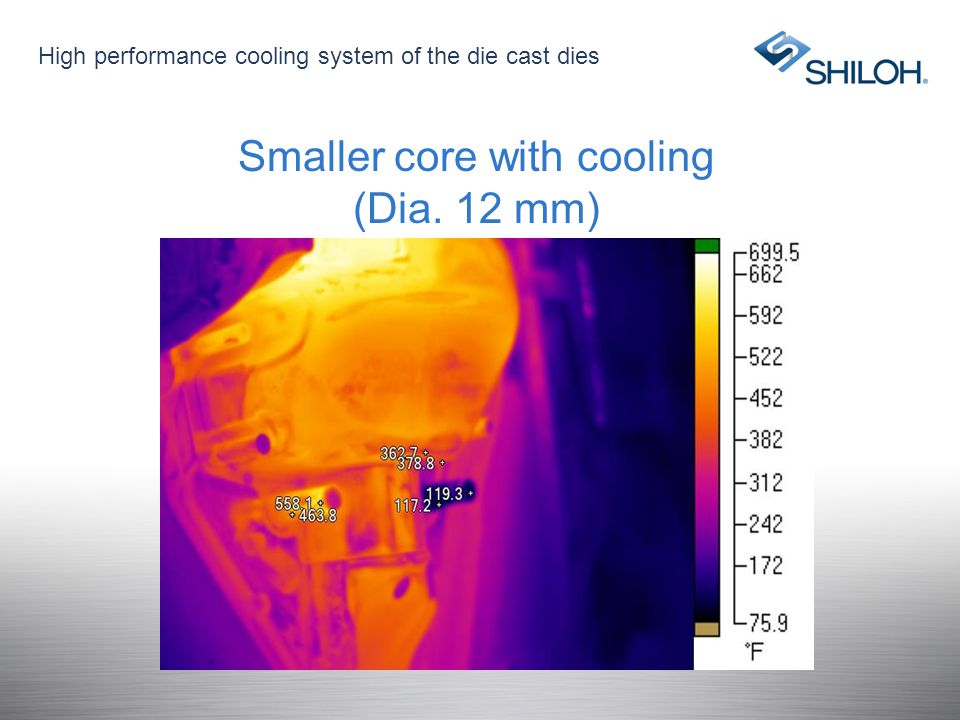 Smaller core with cooling (Dia. 12 mm)