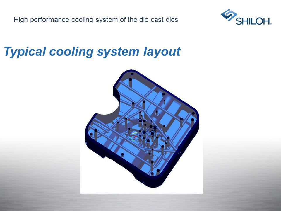 Typical cooling system layout
