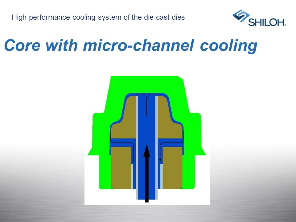 Core with micro-channel cooling