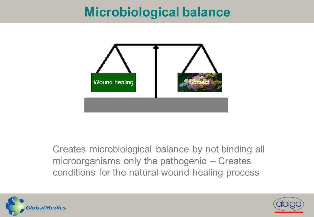 Microbiological balance