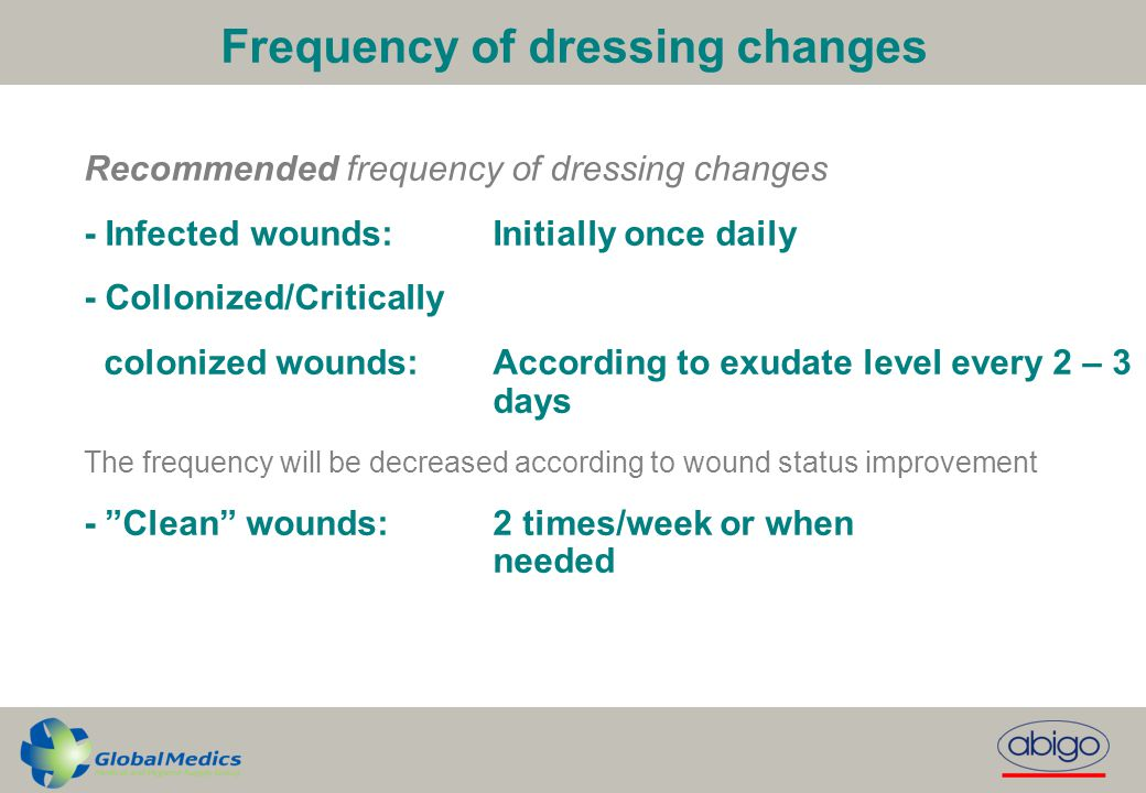 Frequency of dressing changes