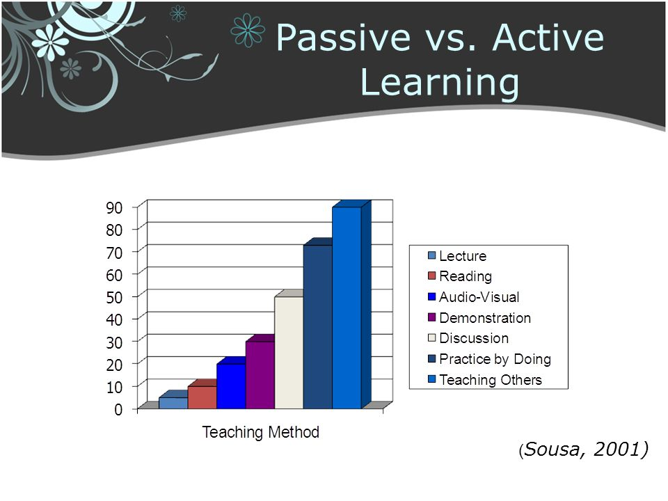active vs passive students What's the difference active vs passive learners by: stephen monarch an active learner is someone who is actively engaged in the learning process what is an.
