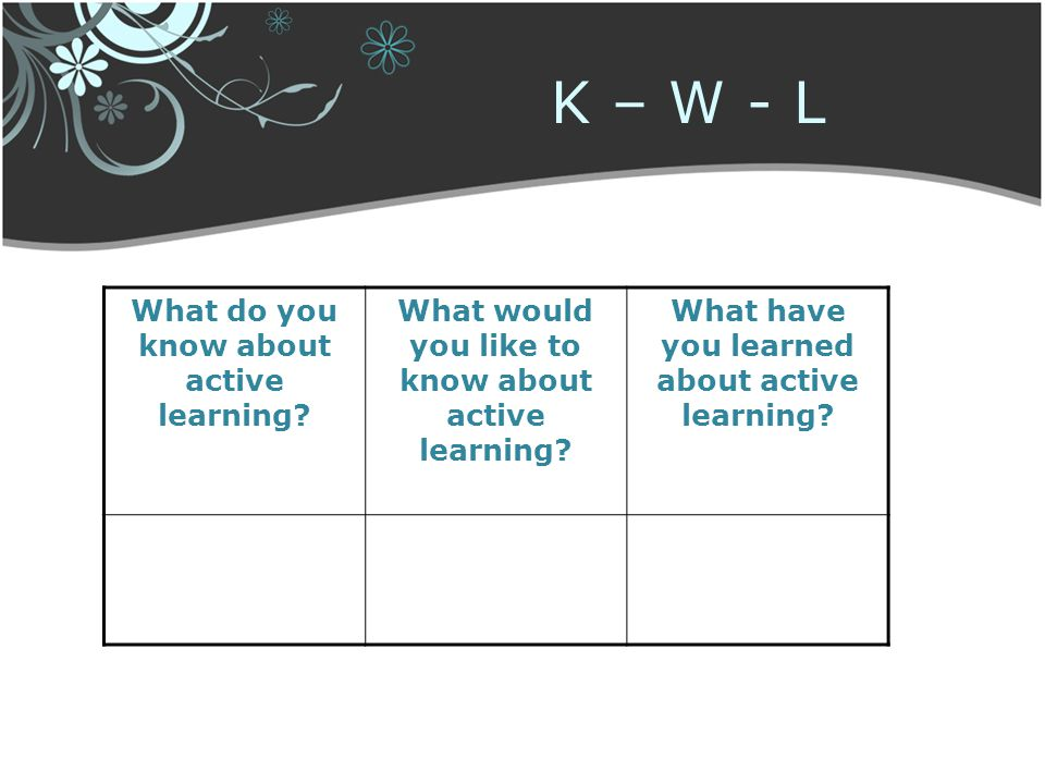 K – W - L What do you know about active learning