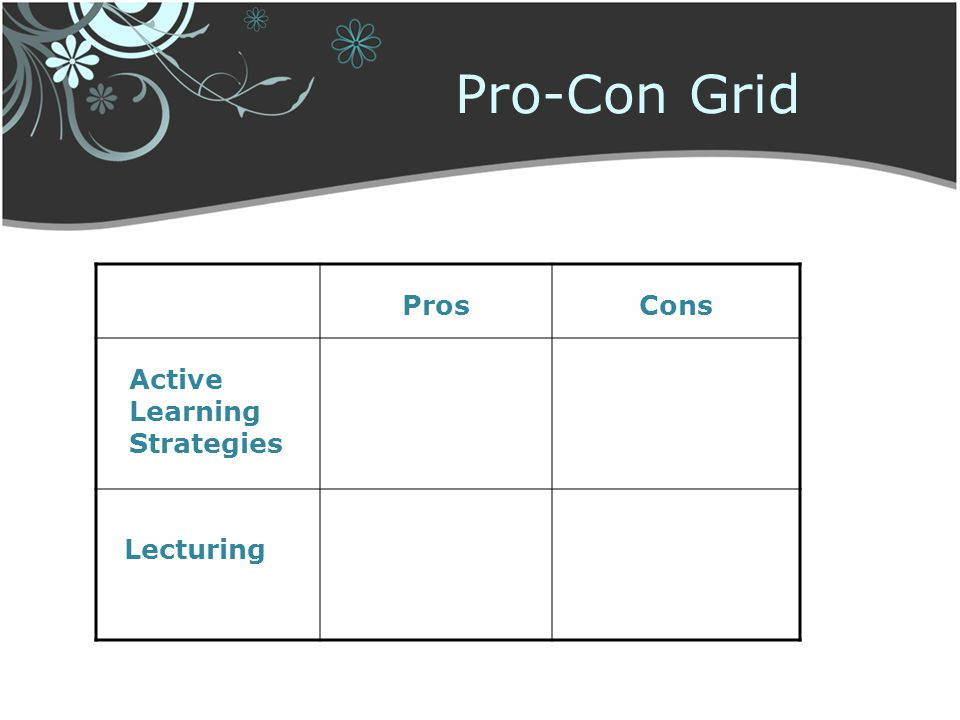 Pro-Con Grid Pros Cons Active Learning Strategies Lecturing