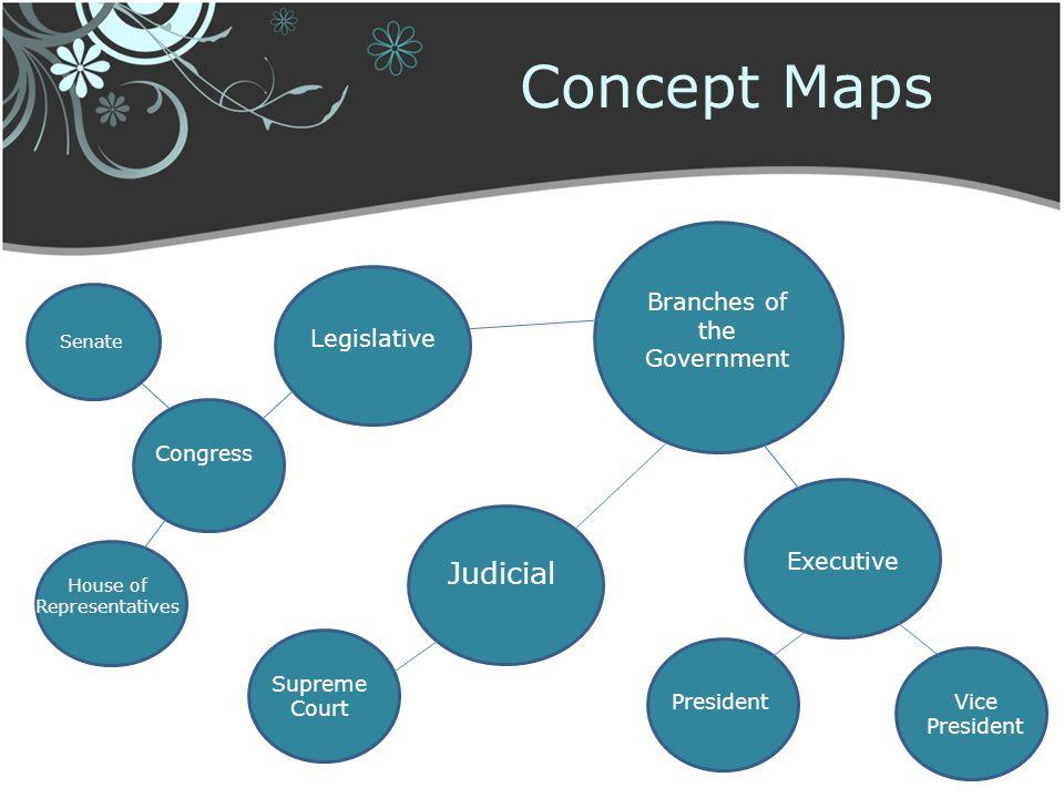 Concept Maps Judicial Branches of the Government Legislative Executive