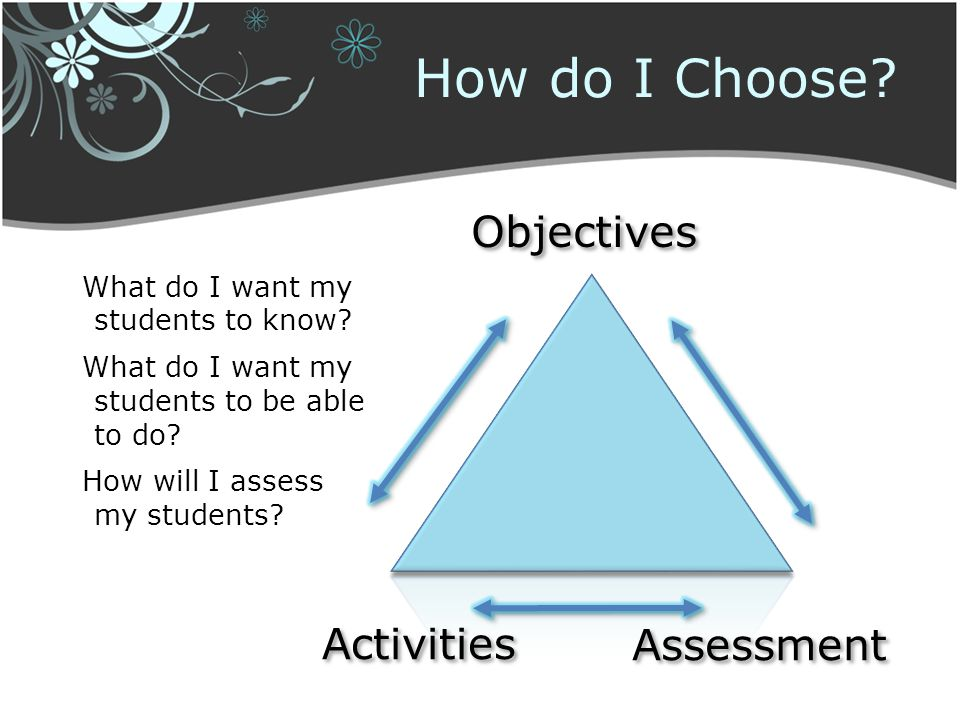 How do I Choose Objectives Activities Assessment