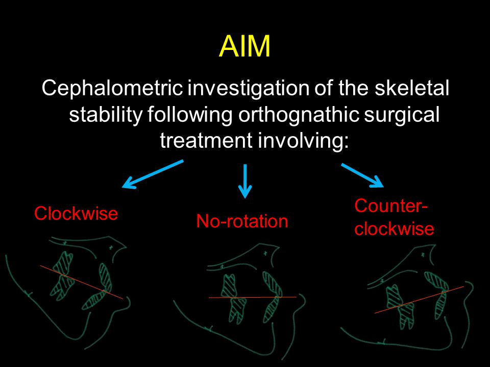 AIM Cephalometric investigation of the skeletal stability following orthognathic surgical treatment involving: