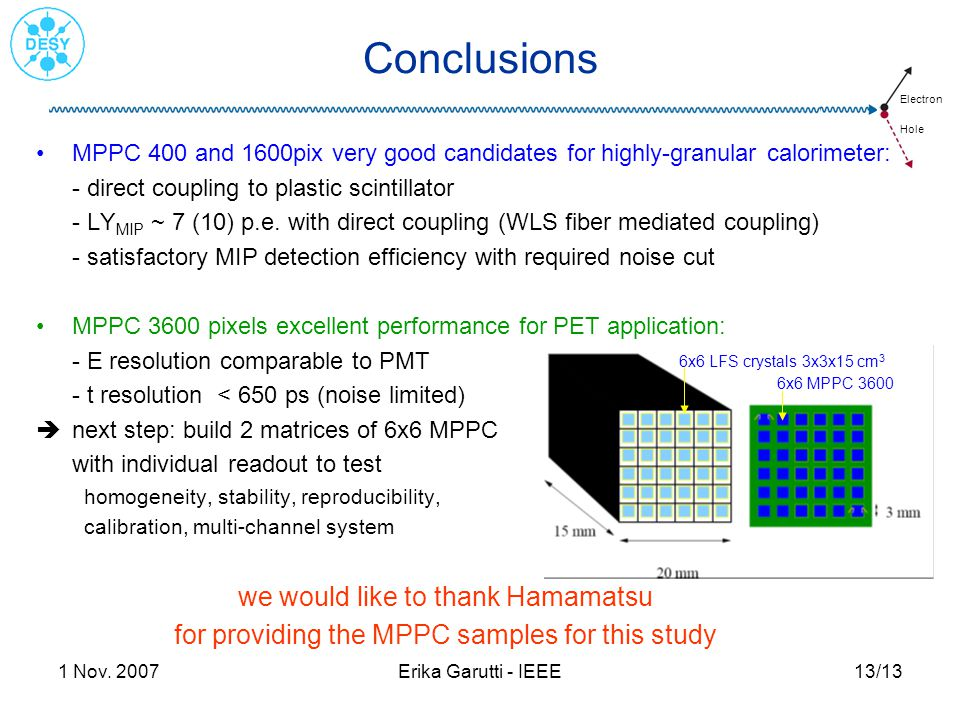 Conclusions we would like to thank Hamamatsu