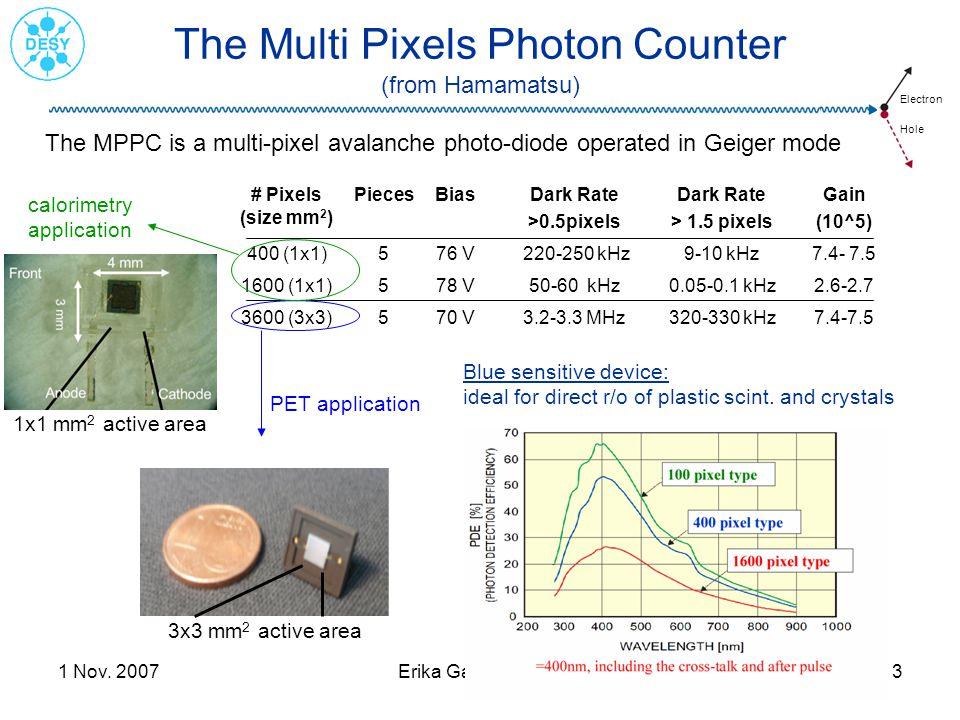 The Multi Pixels Photon Counter (from Hamamatsu)