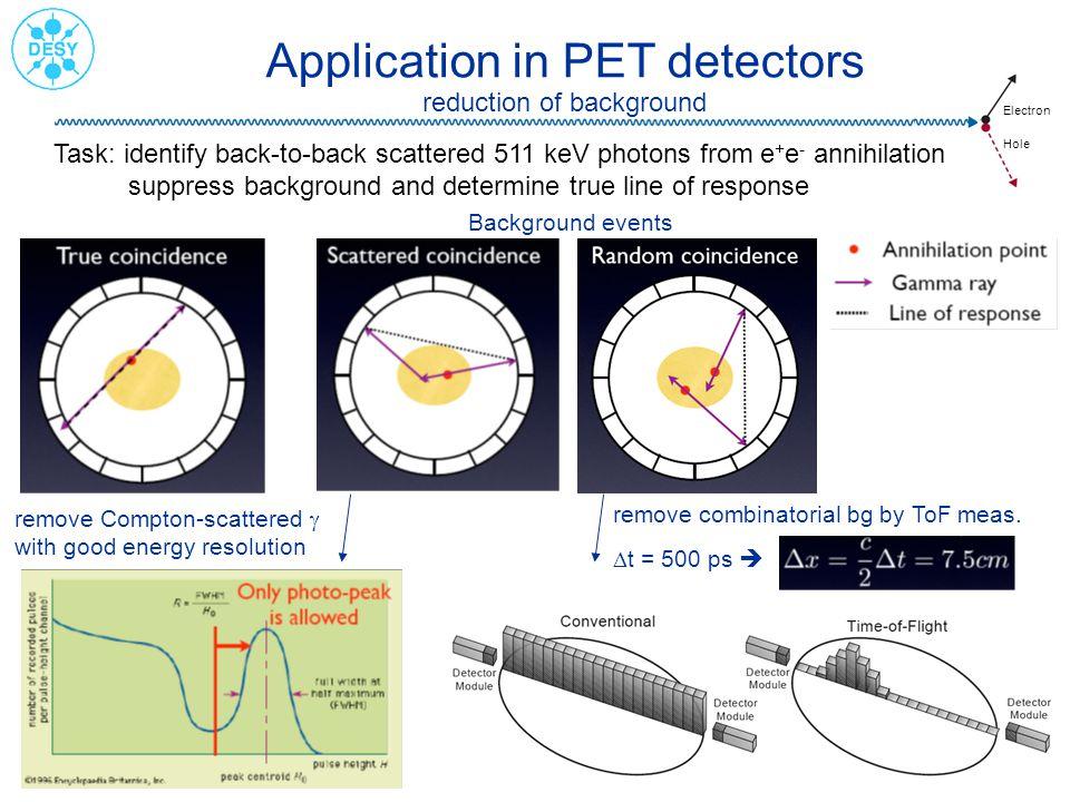 Application in PET detectors