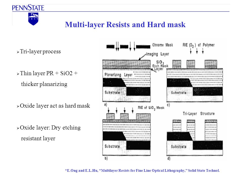 Multi-layer Resists and Hard mask