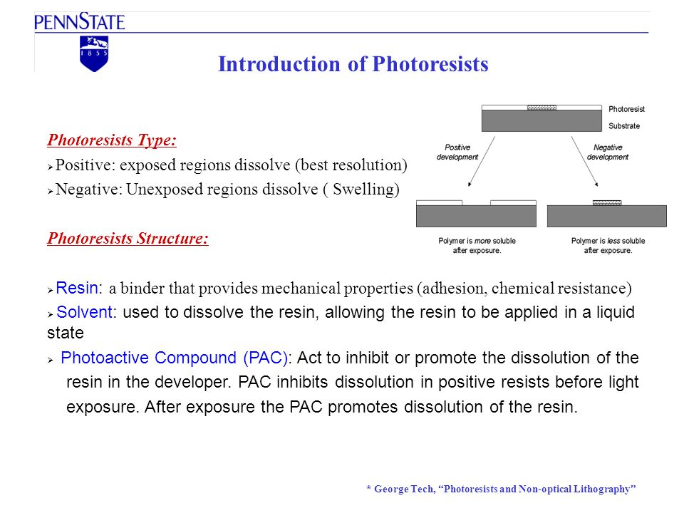 Introduction of Photoresists