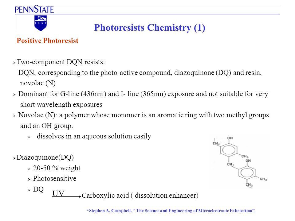 Photoresists Chemistry (1)