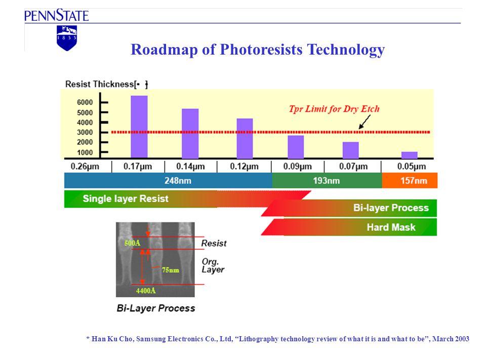 Roadmap of Photoresists Technology