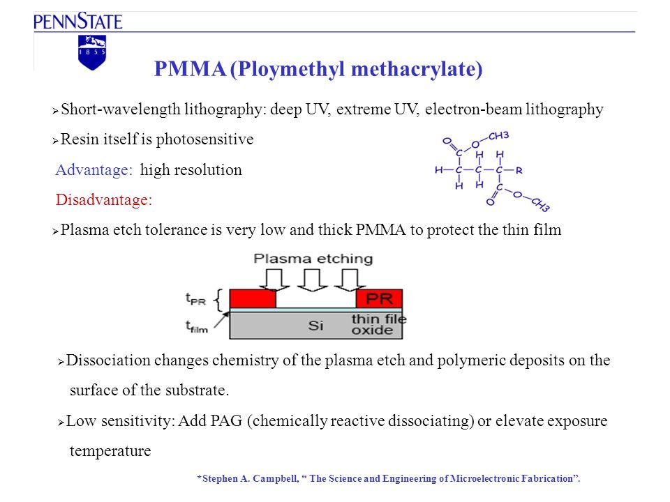 PMMA (Ploymethyl methacrylate)