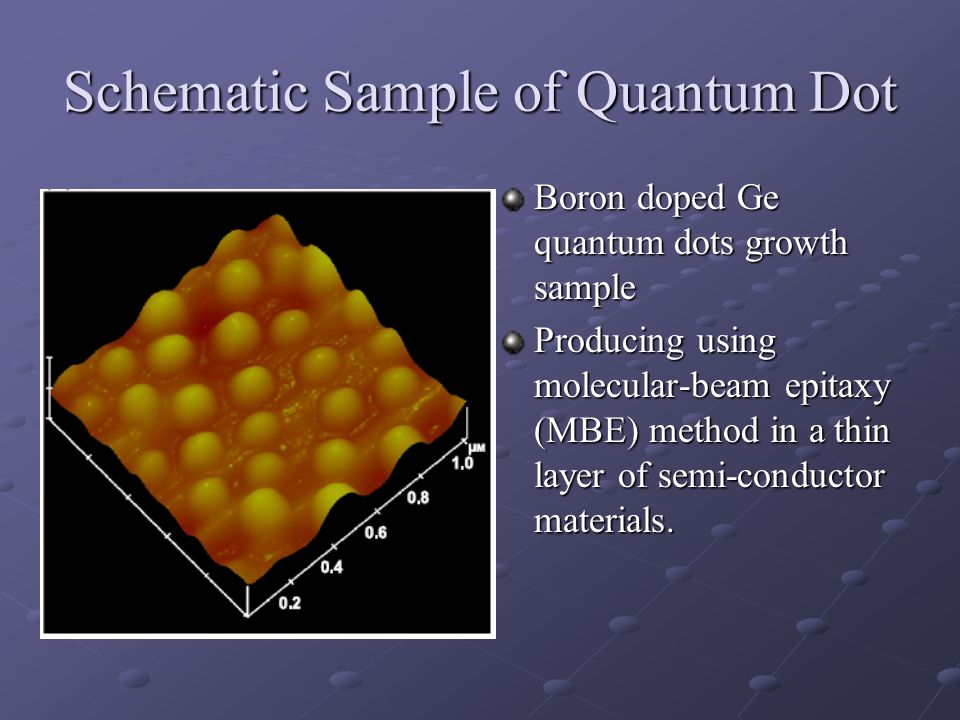 Schematic Sample of Quantum Dot