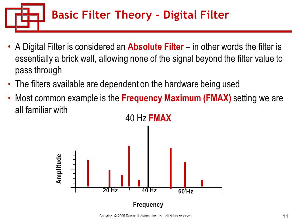 Basic Filter Theory – Digital Filter