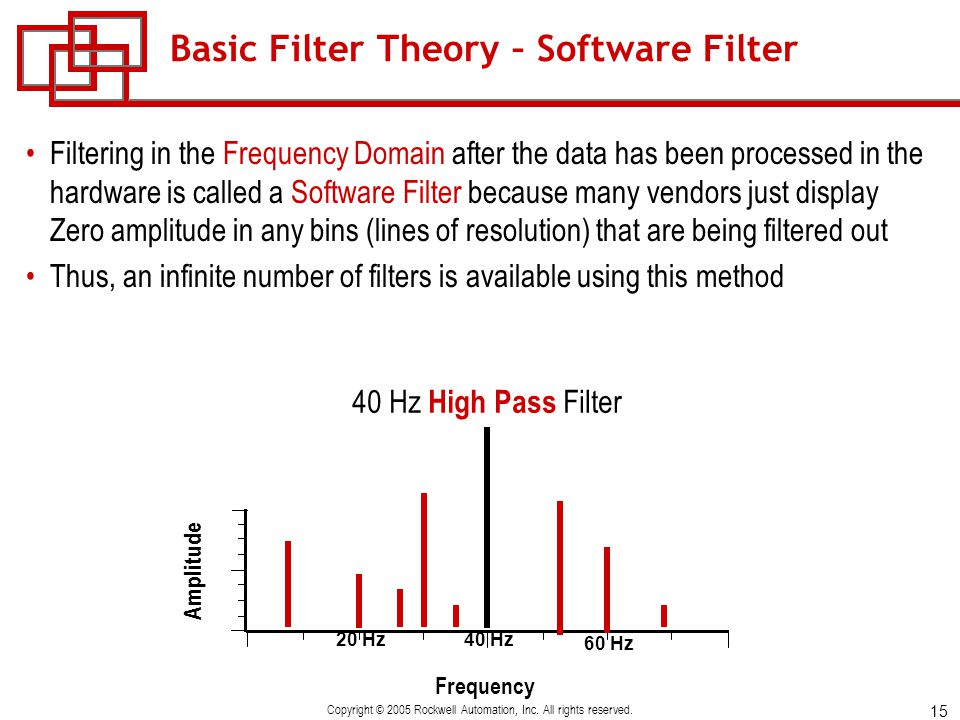Basic Filter Theory – Software Filter