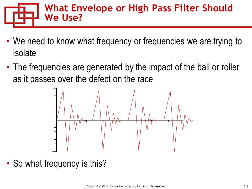 What Envelope or High Pass Filter Should We Use