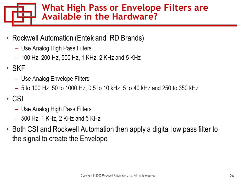 What High Pass or Envelope Filters are Available in the Hardware
