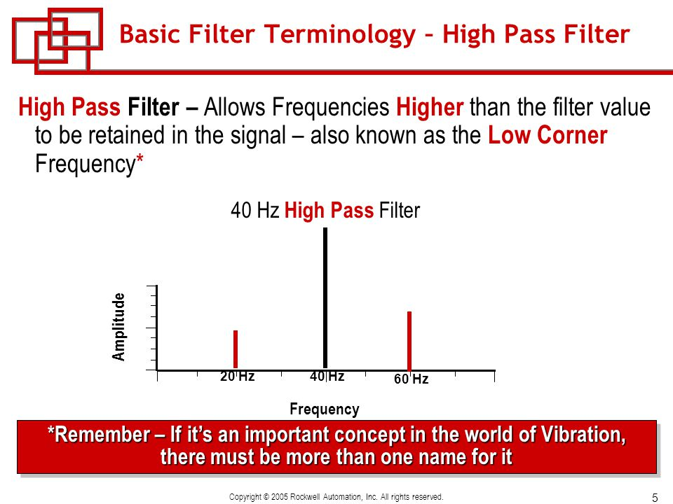 Basic Filter Terminology – High Pass Filter