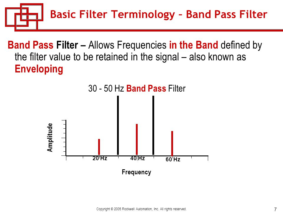 Basic Filter Terminology – Band Pass Filter