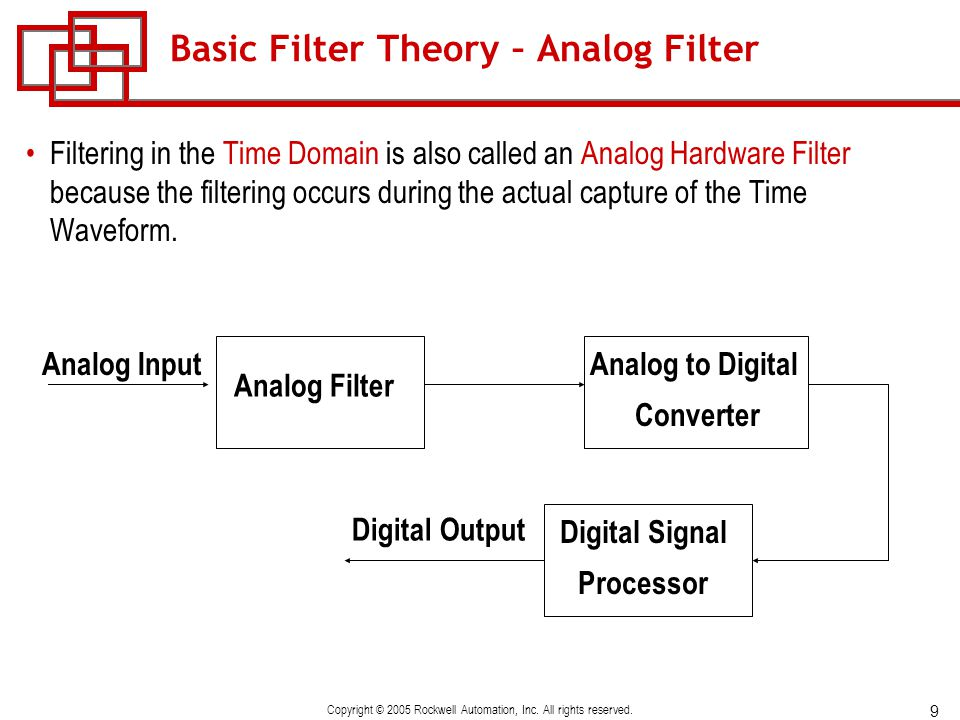 Basic Filter Theory – Analog Filter
