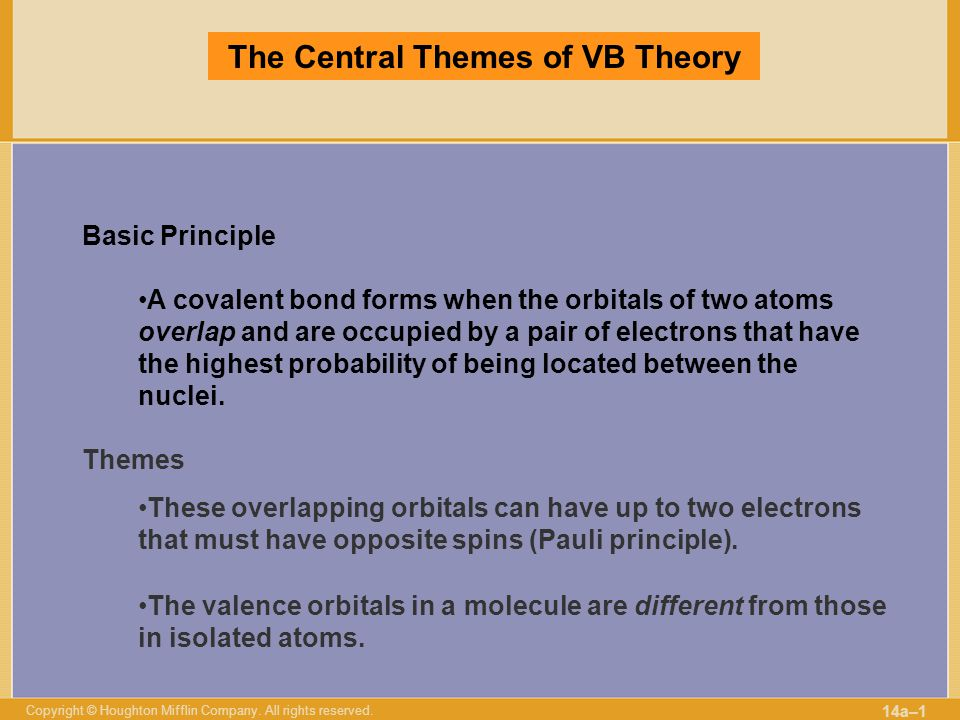 The Central Themes of VB Theory